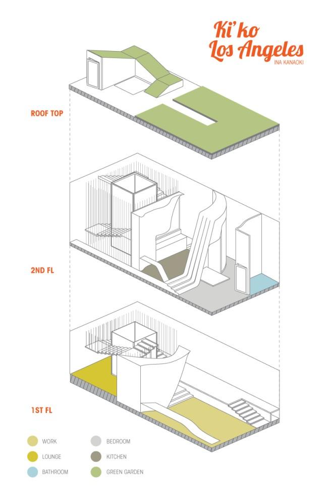 axon_perspective