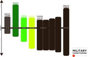 Diagram_Week3_TimeMap_ACCDENV_r1