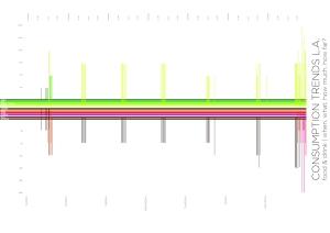 Diagram_Week3_TimeMap_LA_r2