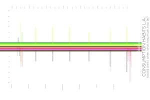 Diagram_Week3_TimeMap_LA_r4