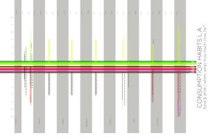 Diagram_Week3_TimeMap_LA_r5