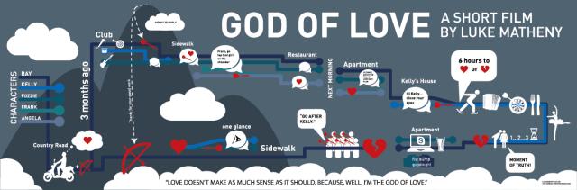 God Of Love-02