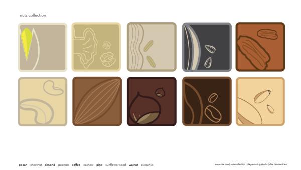 Icon Nuts