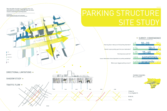 parkingstructuresite