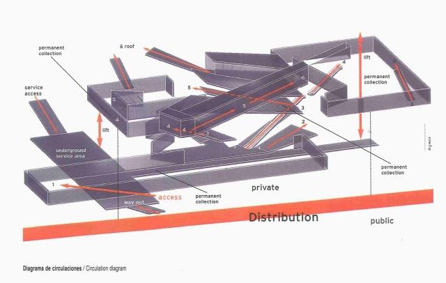 Diagram Studio 2013 Sp Week 09a Art Center College Of Design