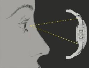 concept diagram2