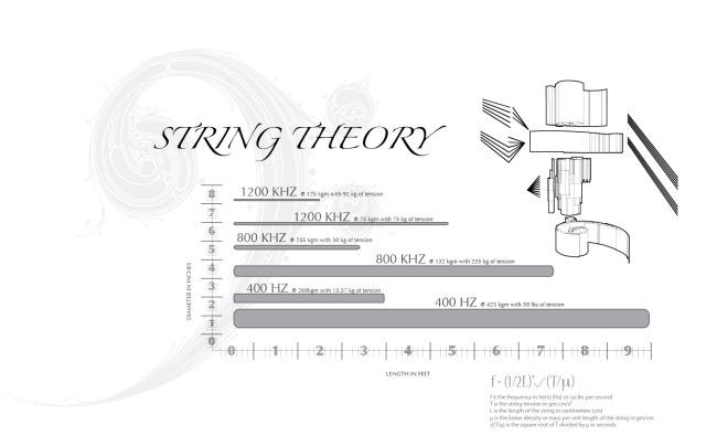 material diagram