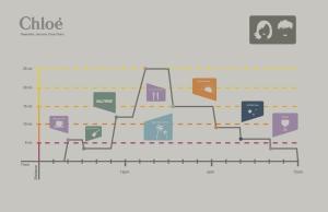 time-diagrams3