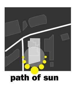 W3_Sun