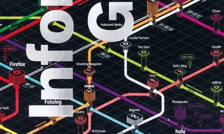 Taschen information graphics book