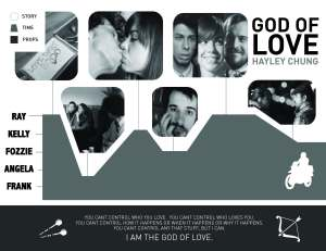 Assignment 4.0                 God of Love