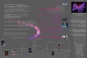 Brazil_Diagram_3RD_DRAFTA
