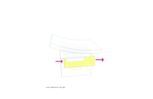 operational diagram6