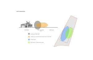 sitediagram1.2_noise consideration 2