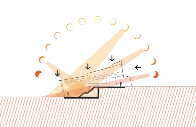 sun analysis