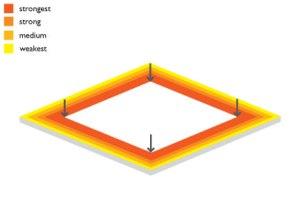 circulation-diagram5