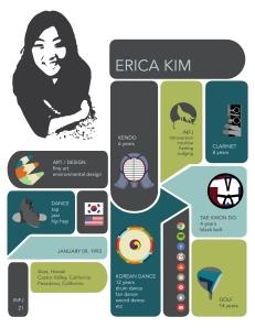 diagram of erica-01