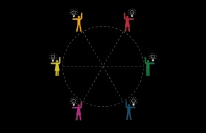 knowledge enlightnment diagram
