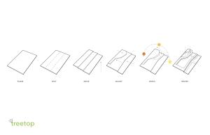 operative diagram-01