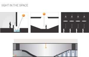 operative_diagram