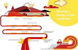 shuning landscape-01