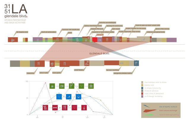 site_diagram2