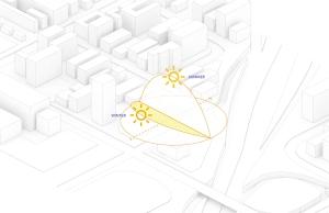 solar orientation-01