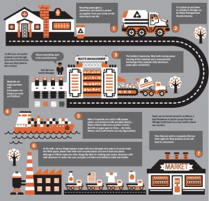 waste-management-diagram2