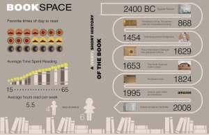 books _timeline_Maria_Shishkina