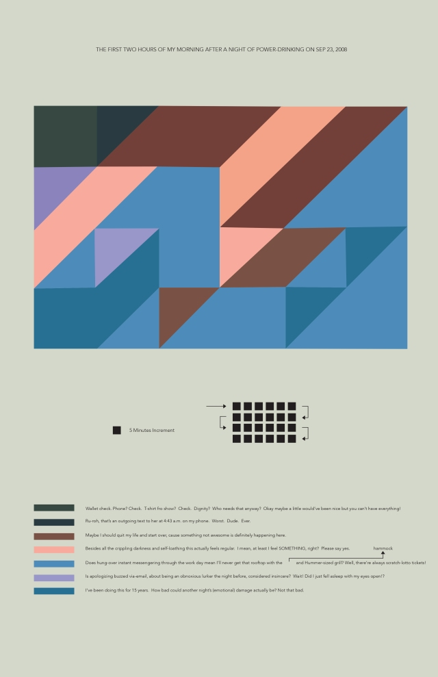 308_infograph_5minutes