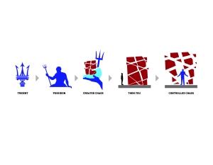 Concept Diagram-01