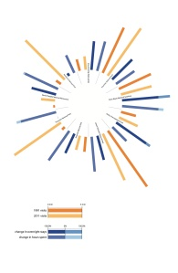 DL3_wk3_time diagram