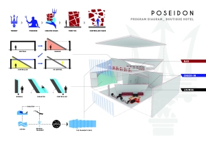 Program diagram-01 Leo Su