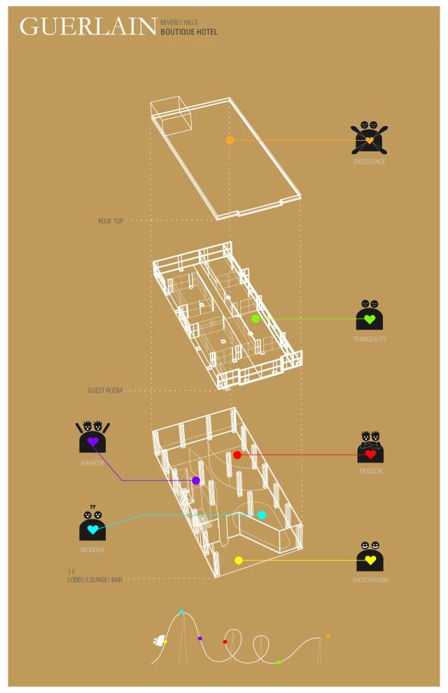 ProgramDiagram-07