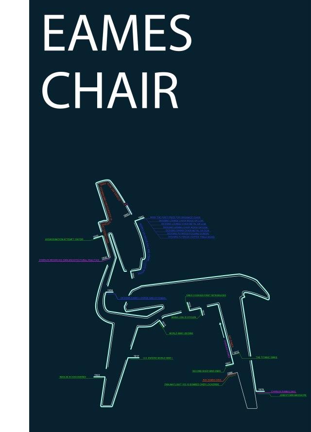 eames chair diagram