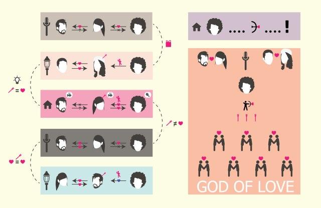 god of love2