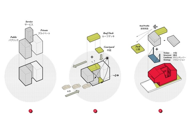 Hansha-Reflection-House-By-Studio-SKLIM-concept-diagram