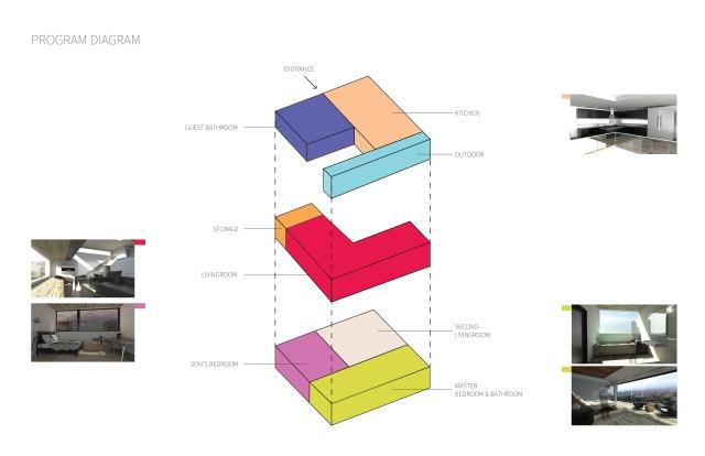 program diagram-01