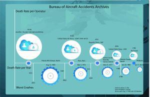 air craft diagram