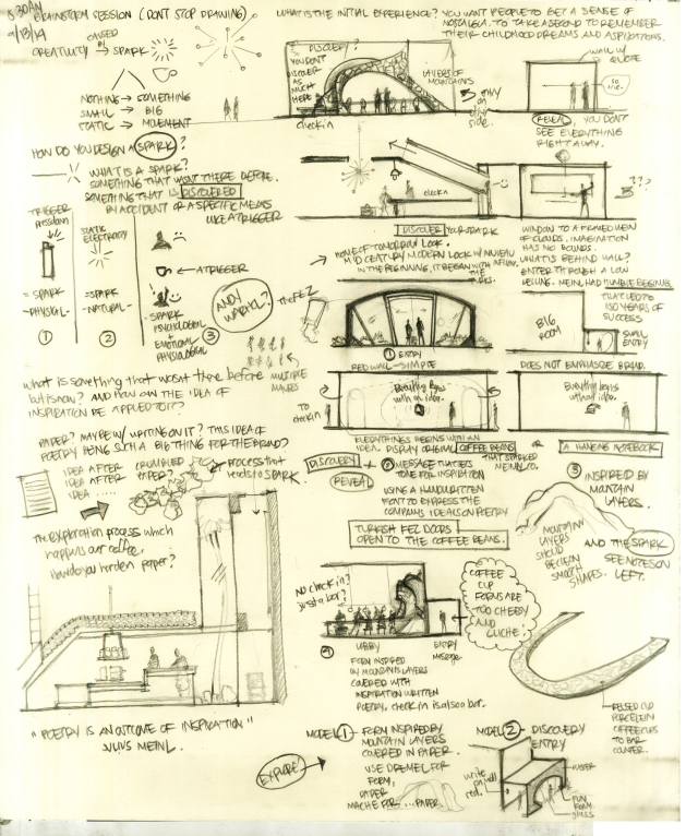 Alvin Oei - Art Center - Ausloser - Scan - 3 Concepts Brainstorm Side 1