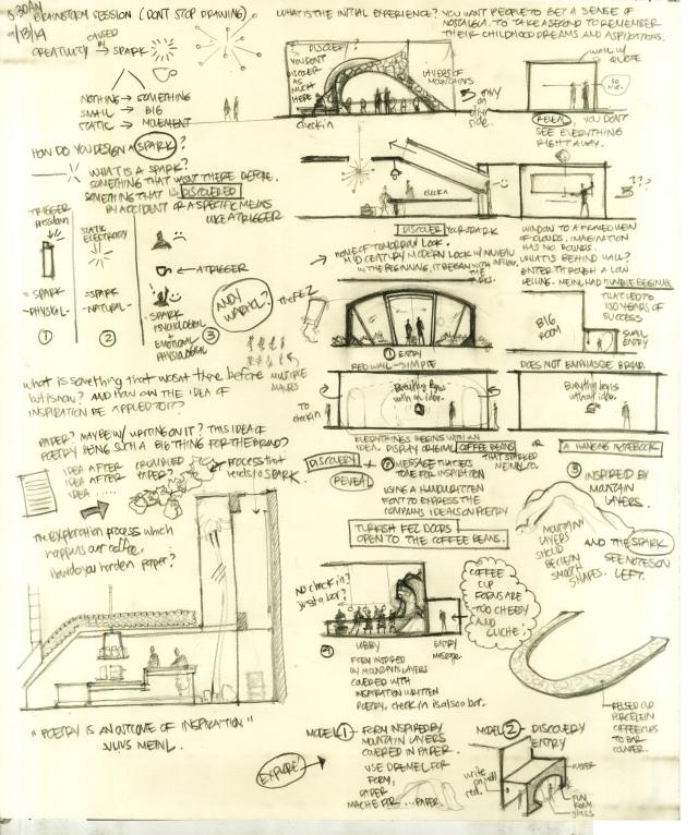 Alvin Oei - Art Center - Ausloser - Scan - 3 Concepts Brainstorm Side 1