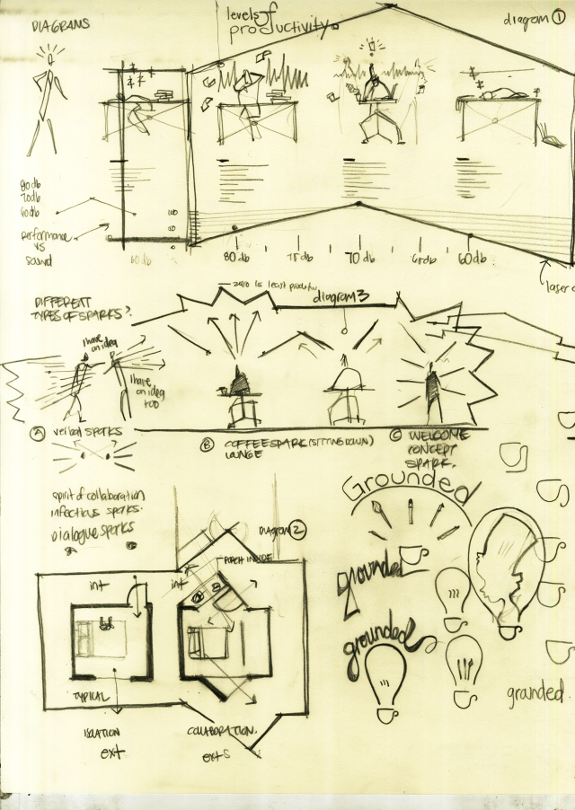 Alvin Oei - Art Center - Ausloser - Scan - 3 Concepts Brainstorm Side 2