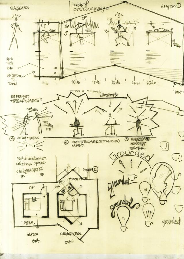 Alvin Oei - Art Center - Ausloser - Scan - 3 Concepts Brainstorm Side 2