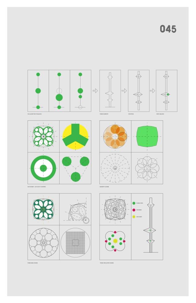 Alvin Oei - Design Lab 3 - Tracing Programming Diagram Book