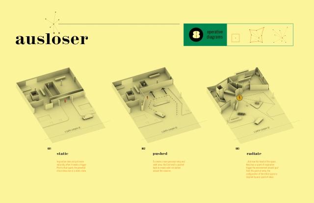 Alvin Oei - Design Lab 3 Week 7 Graphic Design - Operative dIAGRAM