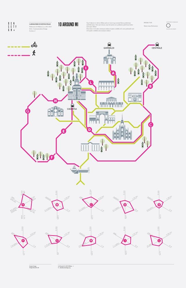 Alvin Oei - Design Lab 3 Week 2 - Trace