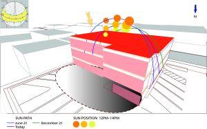 building analysis 3