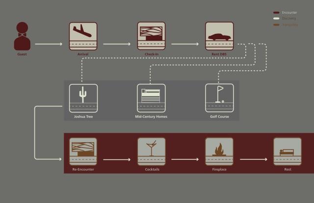 ConceptDiagram002