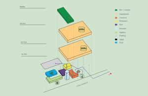 diagram midterm