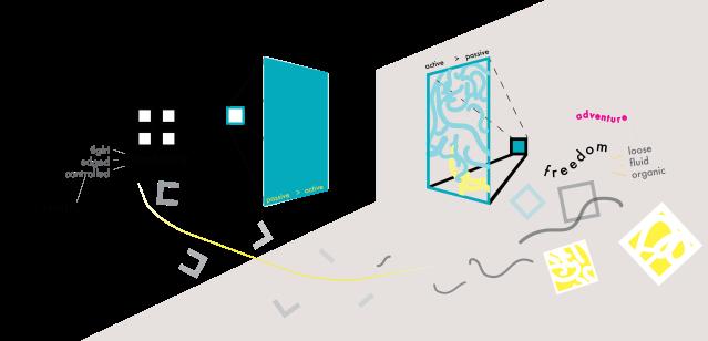 DL3_ConceptNarrative2